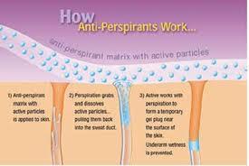 Aluminium in perspirants_2